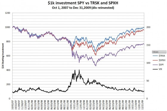 SPY-VS-08Bear-560x374